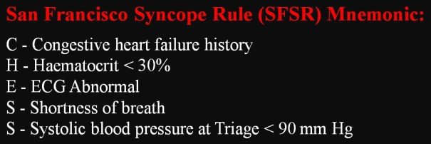 san_francisco_syncope_rule_sfsr_chess_mnemonic